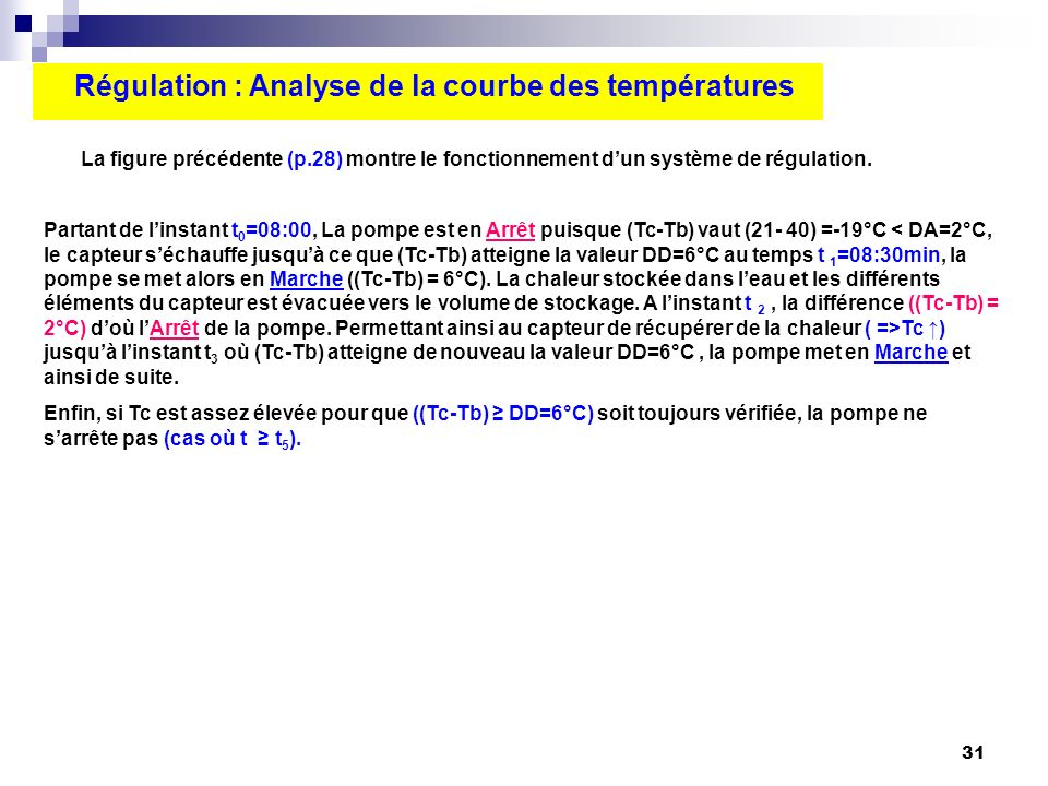 Régulation : Analyse de la courbe des températures