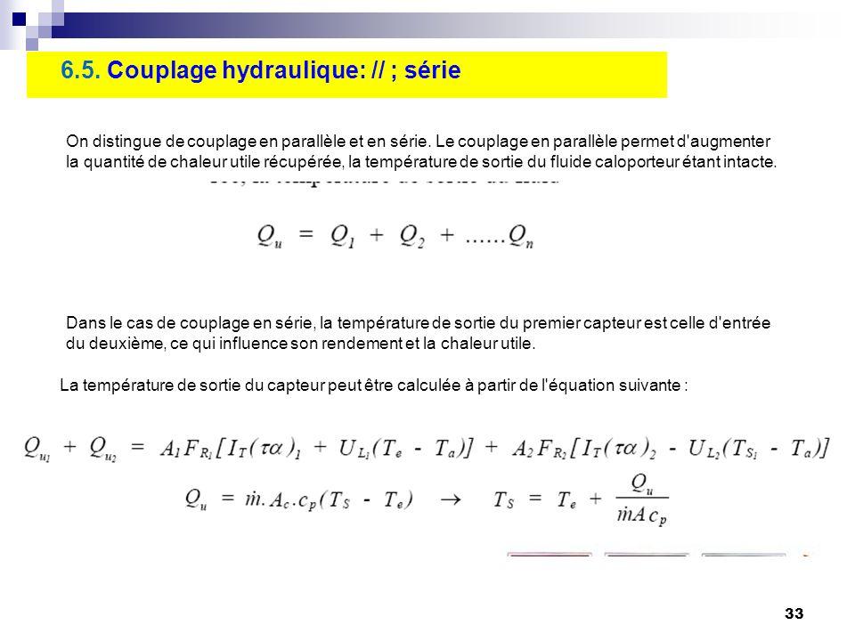6.5. Couplage hydraulique: // ; série