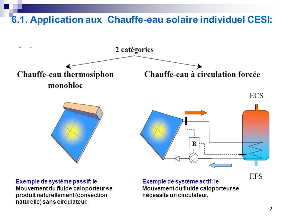 6.1. Application aux Chauffe-eau solaire individuel CESI: