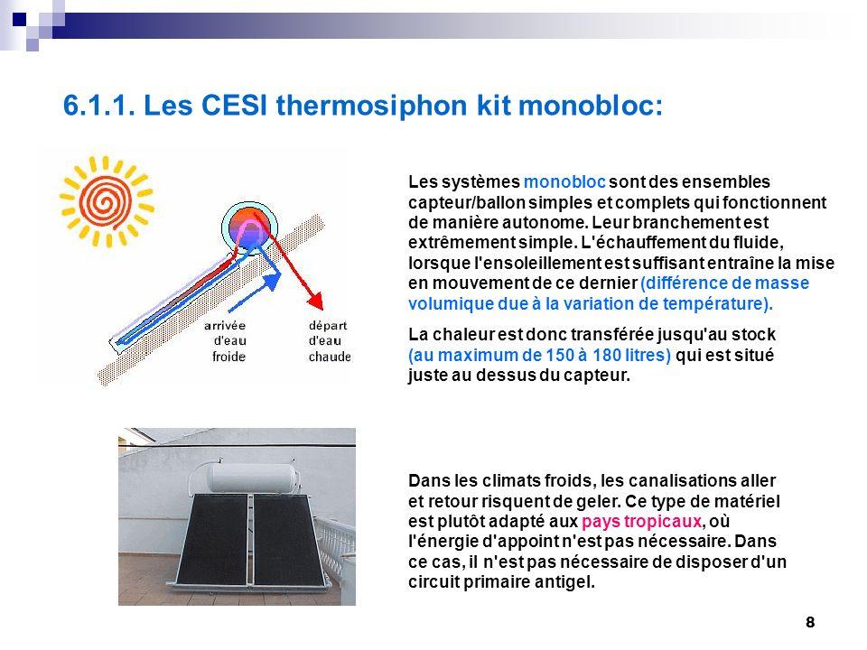 6.1.1. Les CESI thermosiphon kit monobloc: