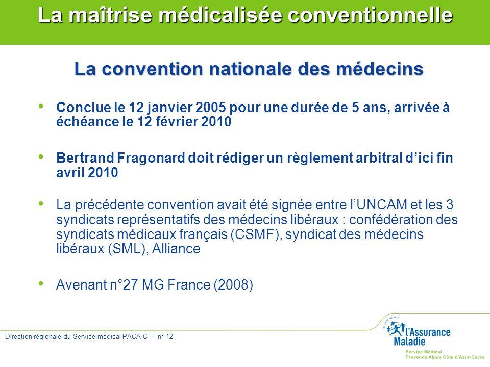 La maîtrise médicalisée conventionnelle