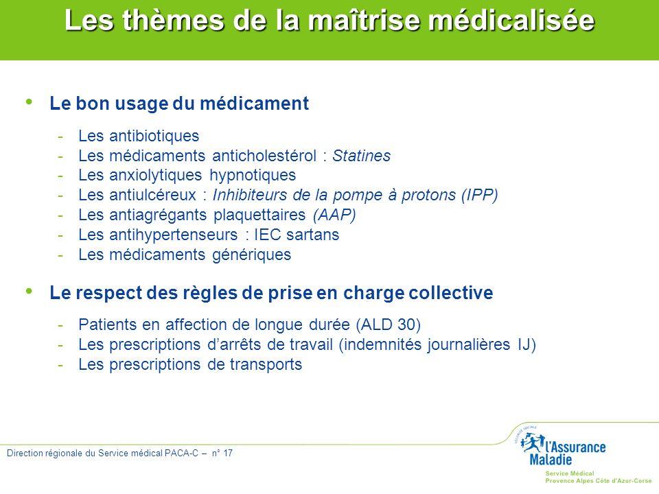 Les thèmes de la maîtrise médicalisée