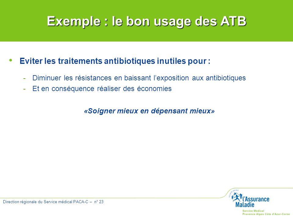 Exemple : le bon usage des ATB «Soigner mieux en dépensant mieux»