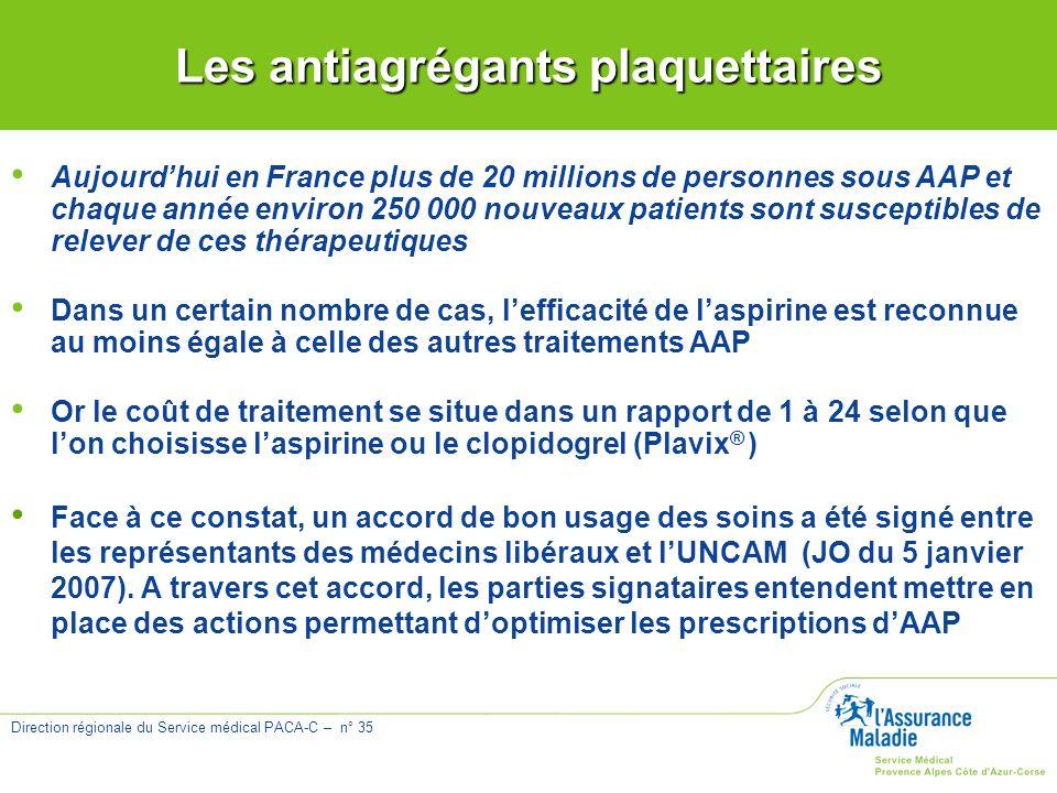 Les antiagrégants plaquettaires