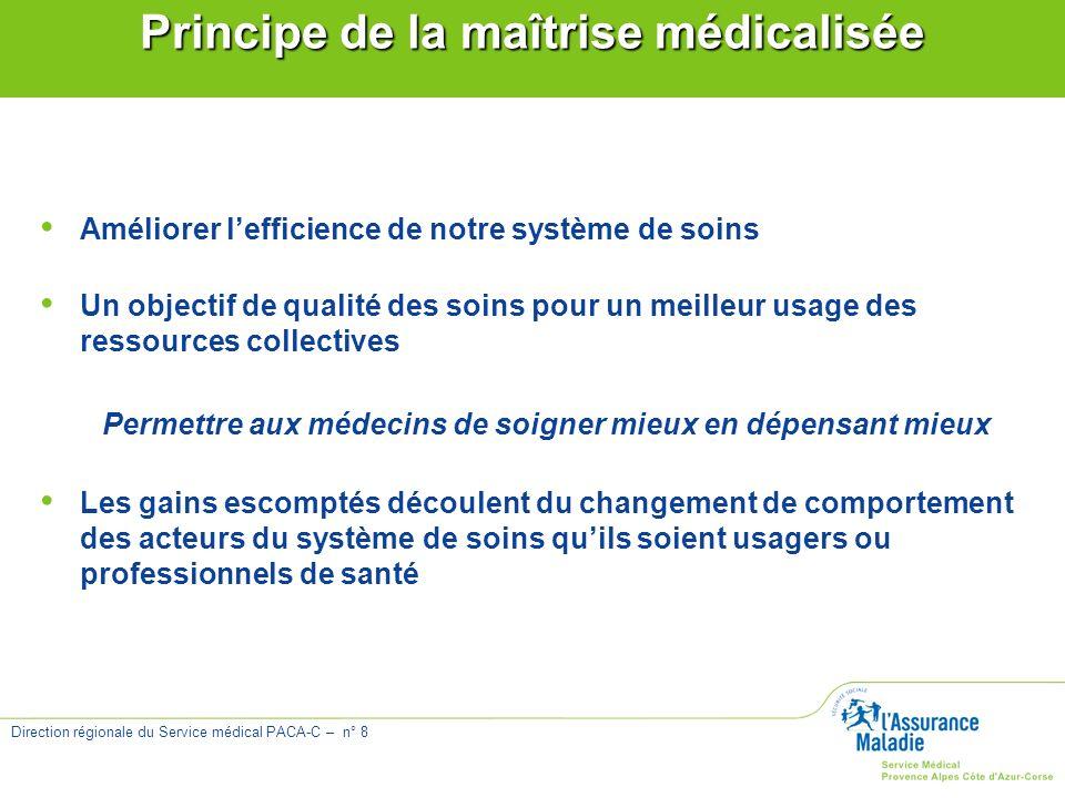Principe de la maîtrise médicalisée