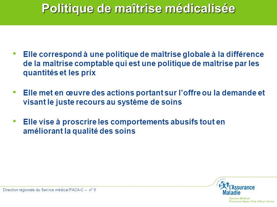 Politique de maîtrise médicalisée
