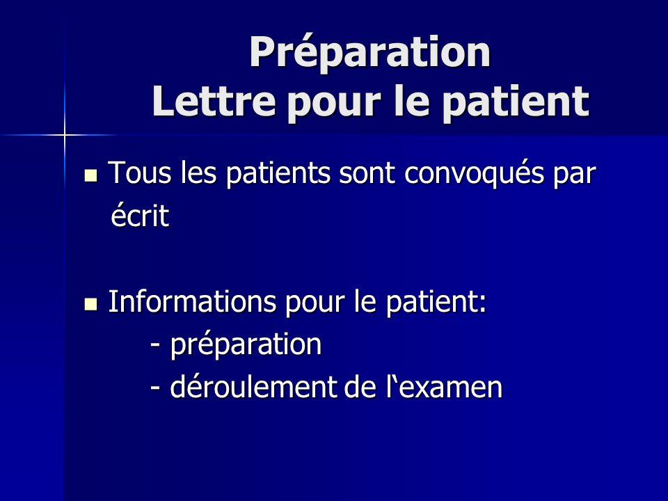 Préparation Lettre pour le patient