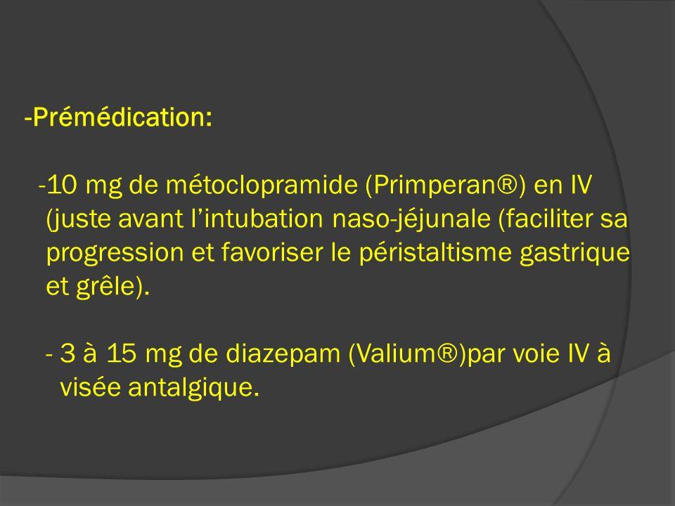 -Prémédication: -10 mg de métoclopramide (Primperan®) en IV (juste avant l'intubation naso-jéjunale (faciliter sa progression et favoriser le péristaltisme gastrique et grêle).