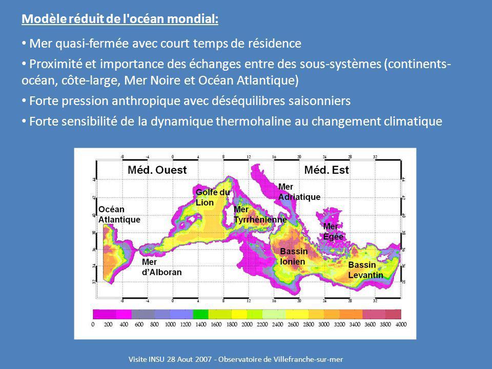 Visite INSU 28 Aout 2007 - Observatoire de Villefranche-sur-mer