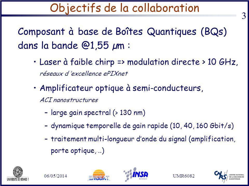 Objectifs de la collaboration
