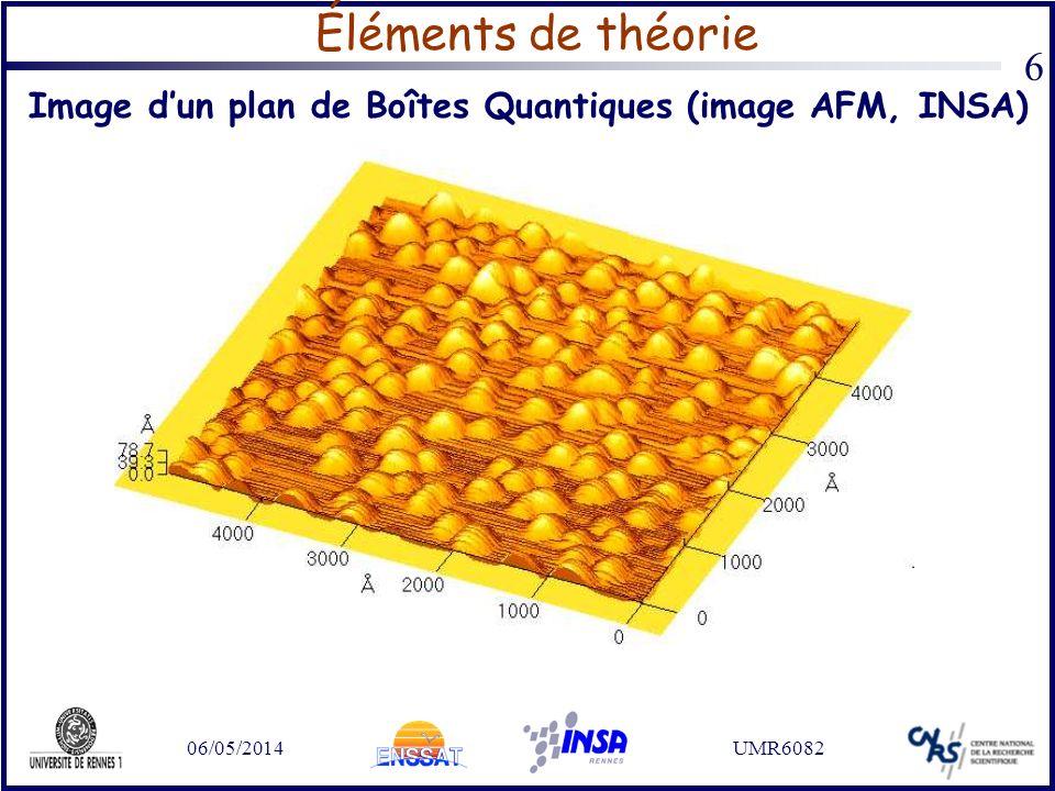 Éléments de théorie Image d'un plan de Boîtes Quantiques (image AFM, INSA) 30/03/2017 UMR6082