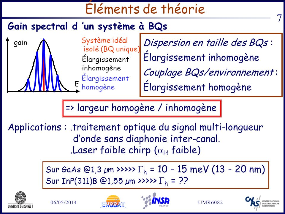 Éléments de théorie Gain spectral d 'un système à BQs