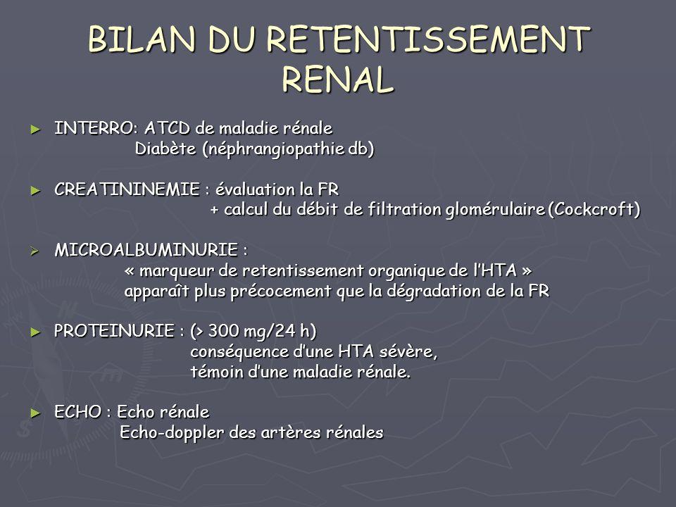 BILAN DU RETENTISSEMENT RENAL
