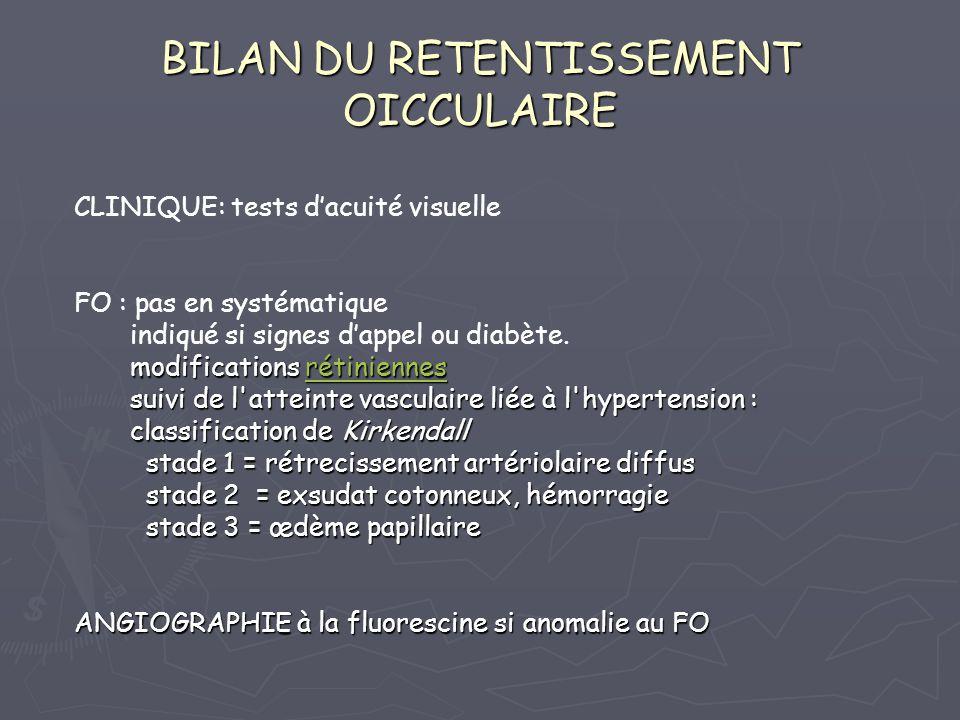 BILAN DU RETENTISSEMENT OICCULAIRE