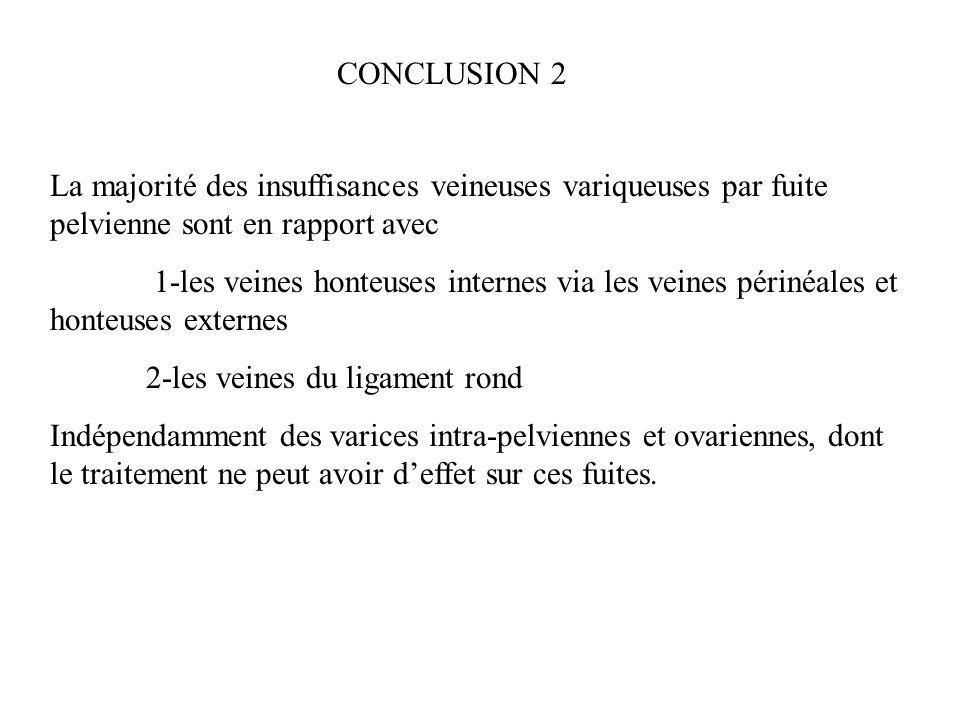 CONCLUSION 2 La majorité des insuffisances veineuses variqueuses par fuite pelvienne sont en rapport avec.