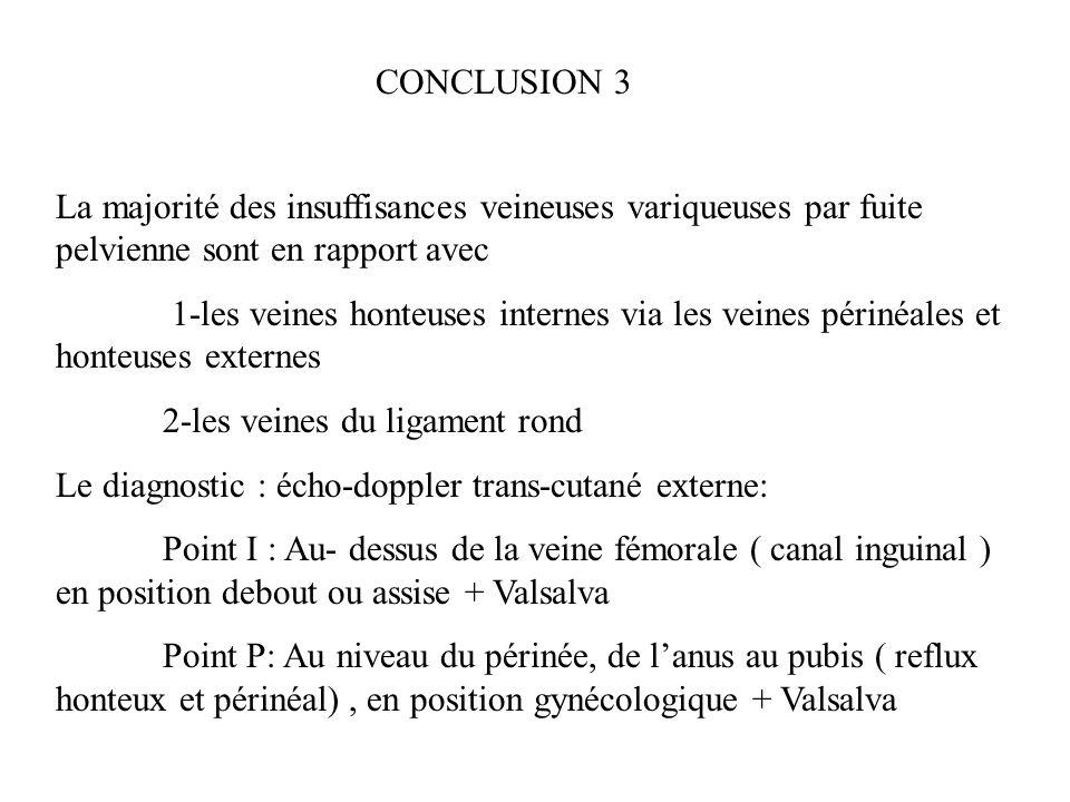 CONCLUSION 3 La majorité des insuffisances veineuses variqueuses par fuite pelvienne sont en rapport avec.