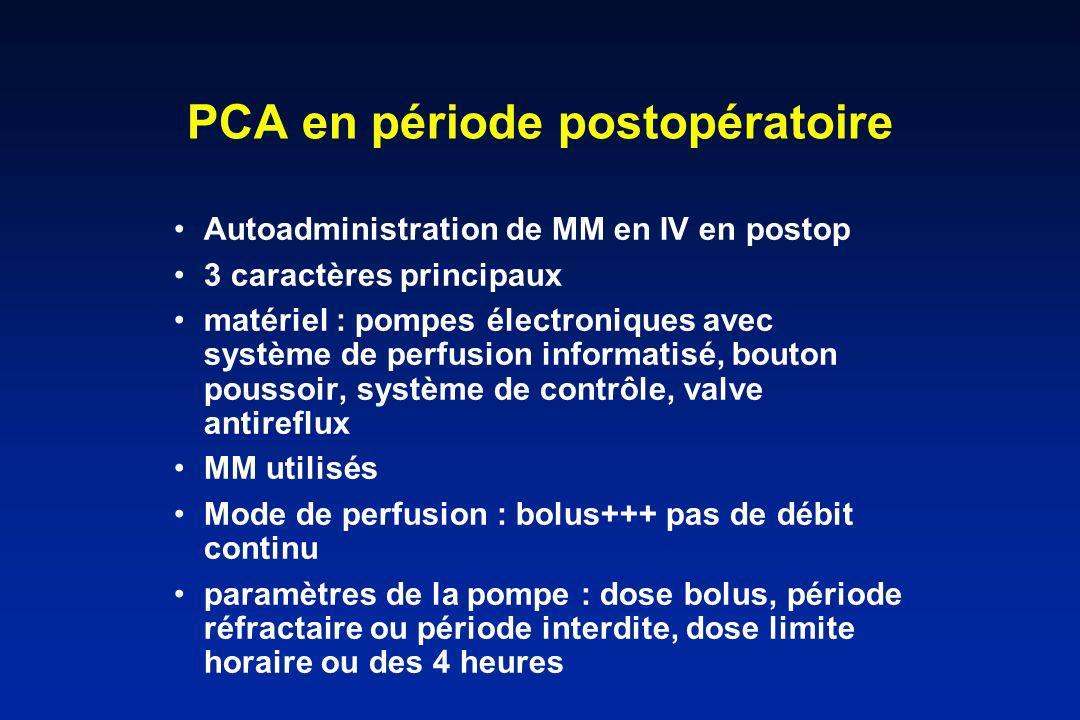 PCA en période postopératoire
