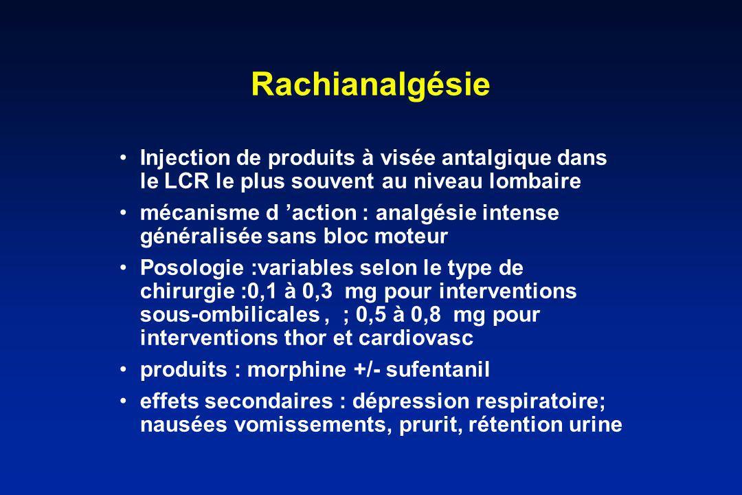 Rachianalgésie Injection de produits à visée antalgique dans le LCR le plus souvent au niveau lombaire.