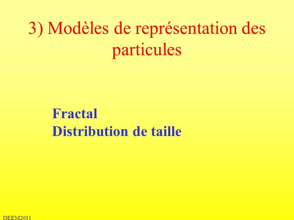 3) Modèles de représentation des particules