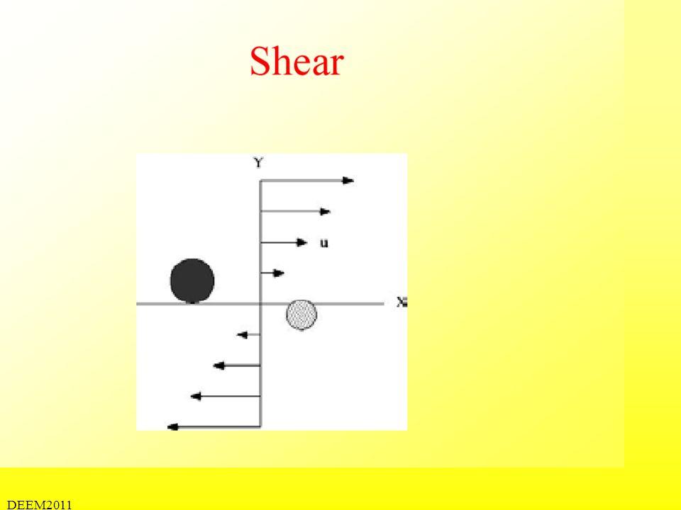 Shear DEEM2011