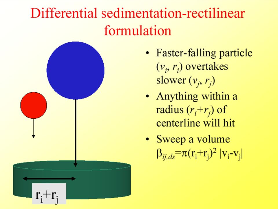 Differential sedimentation