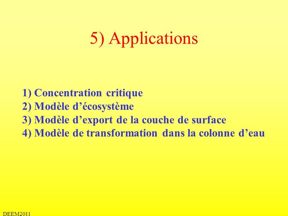 5) Applications 1) Concentration critique 2) Modèle d'écosystème