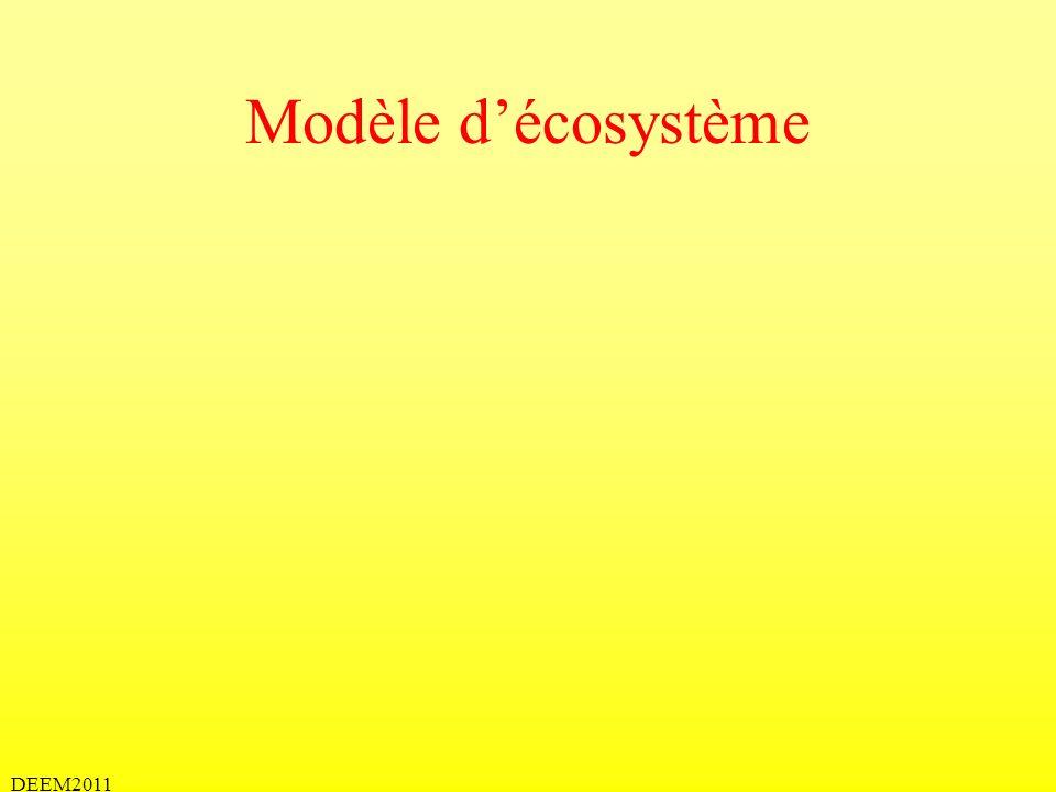 Modèle d'écosystème DEEM2011