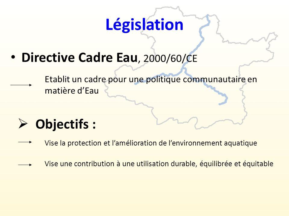 Législation Directive Cadre Eau, 2000/60/CE Objectifs :