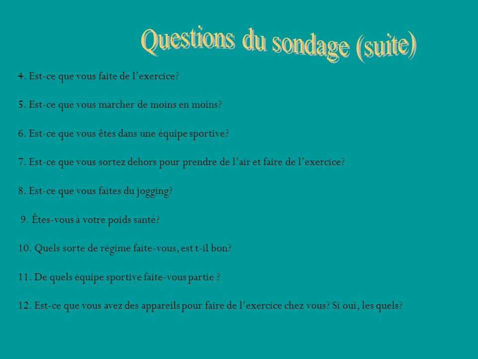 Questions du sondage (suite)
