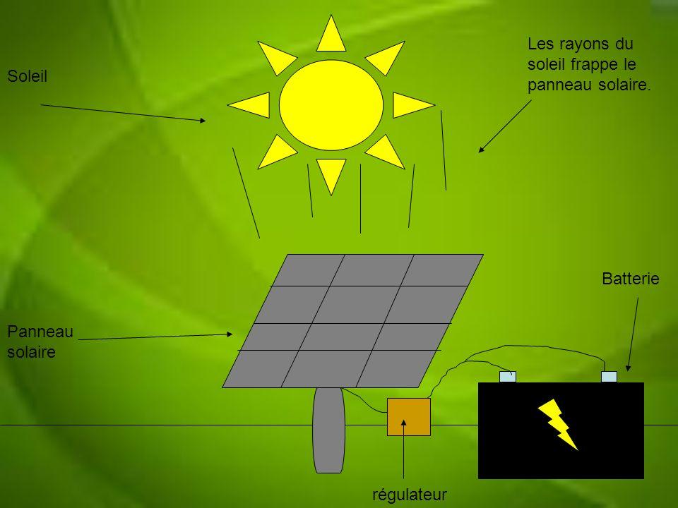 Les rayons du soleil frappe le panneau solaire.