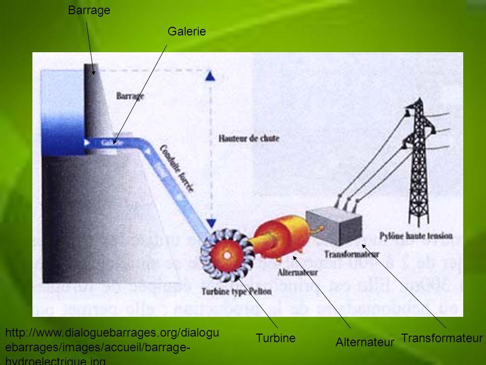 Barrage Galerie. http://www.dialoguebarrages.org/dialoguebarrages/images/accueil/barrage-hydroelectrique.jpg.