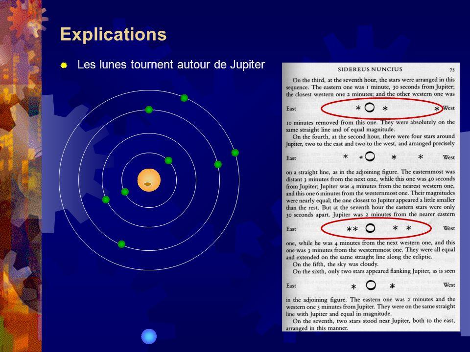 Explications Les lunes tournent autour de Jupiter
