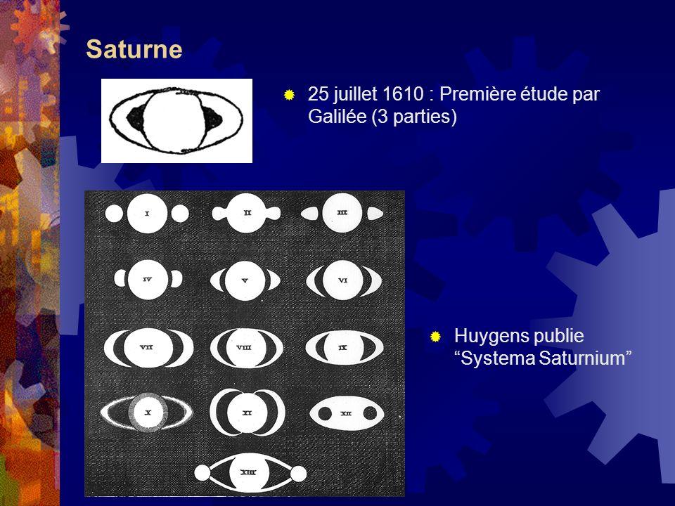 Saturne 25 juillet 1610 : Première étude par Galilée (3 parties)