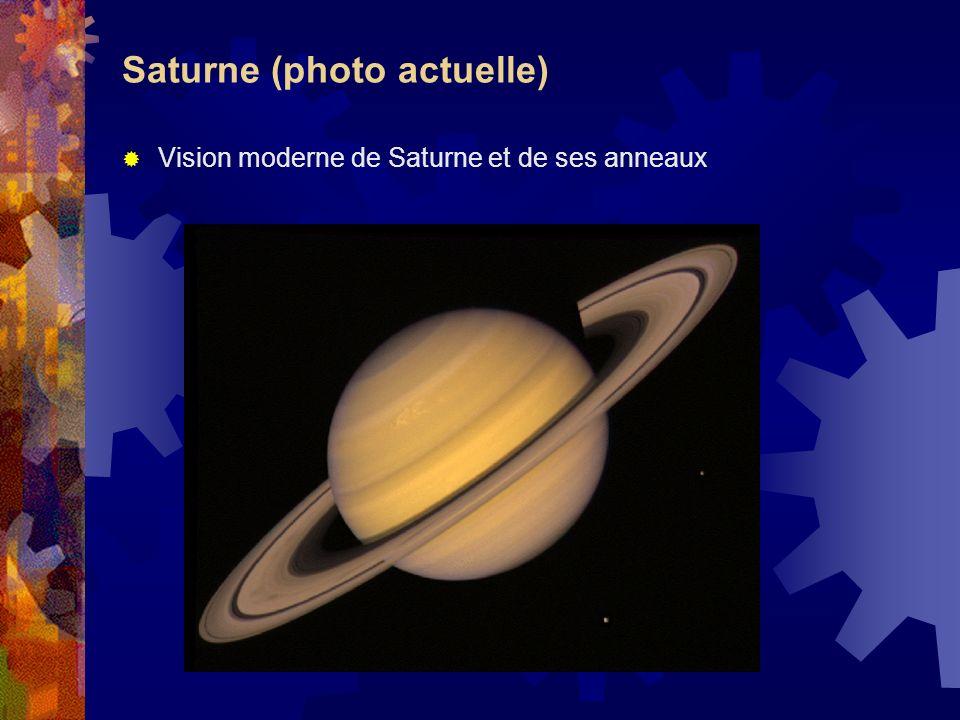 Saturne (photo actuelle)
