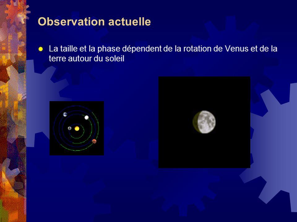 Observation actuelleLa taille et la phase dépendent de la rotation de Venus et de la terre autour du soleil.