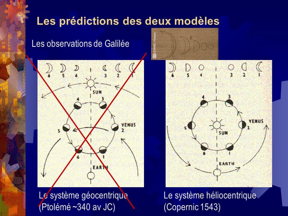 Les prédictions des deux modèles