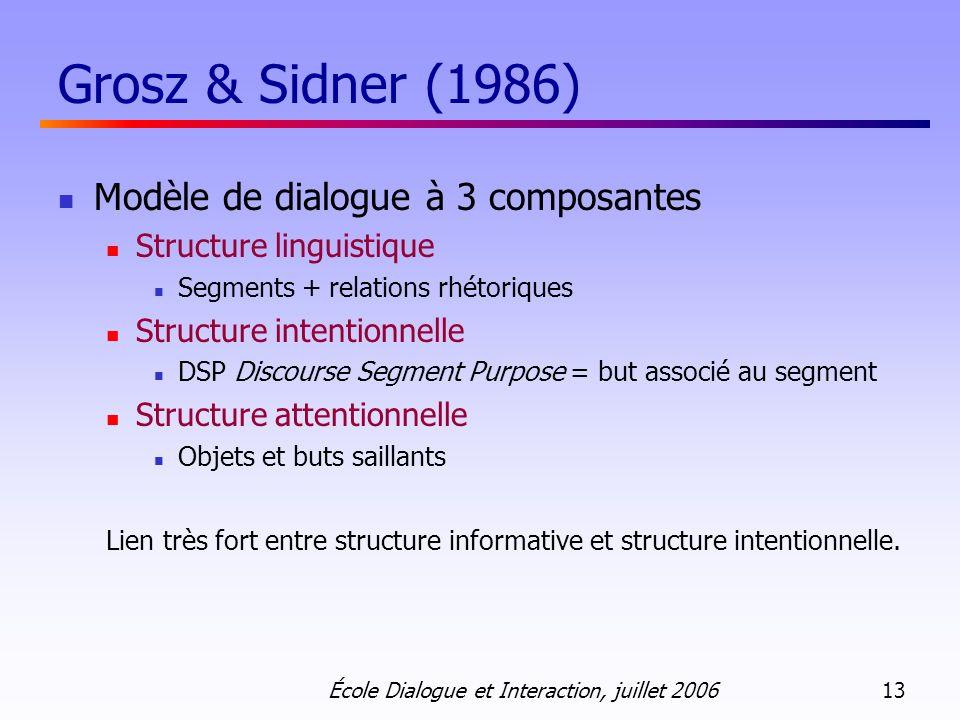 Grosz & Sidner (1986) Modèle de dialogue à 3 composantes