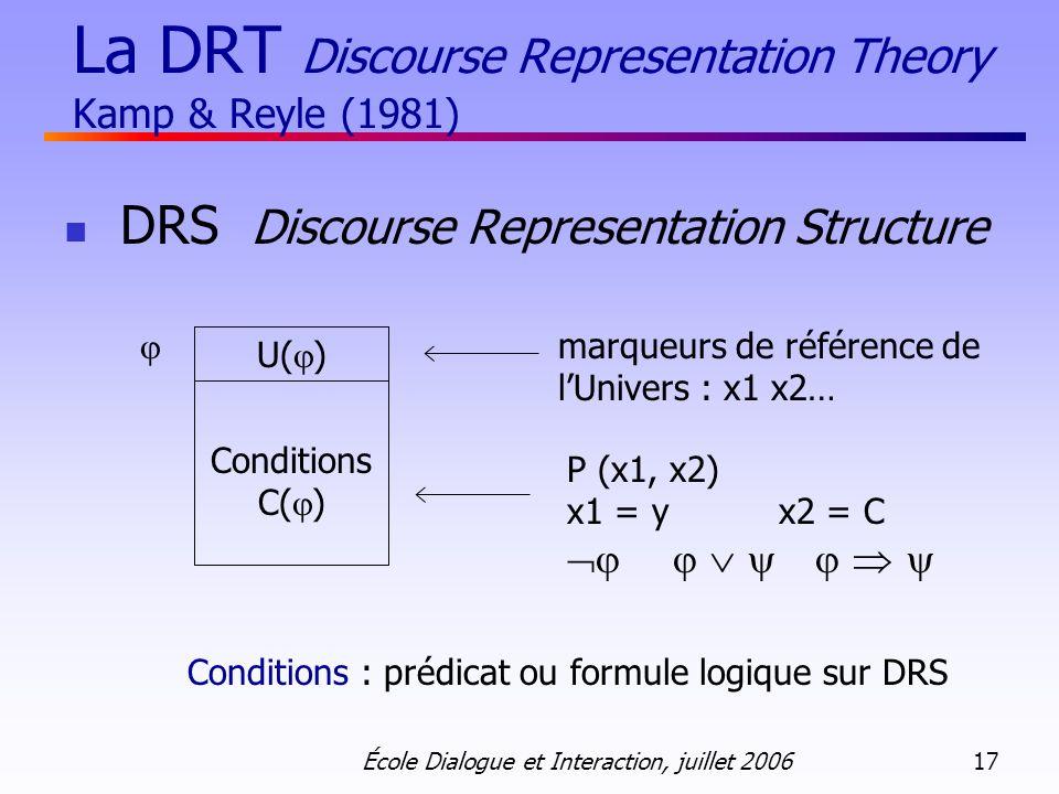 La DRT Discourse Representation Theory Kamp & Reyle (1981)