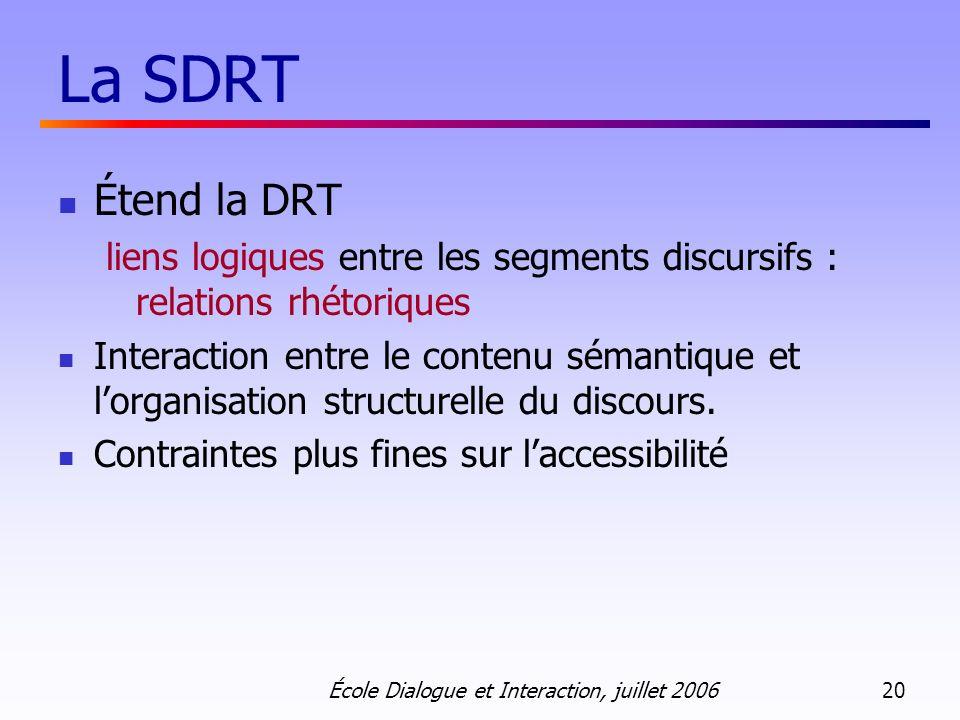 La SDRT Étend la DRT. liens logiques entre les segments discursifs : relations rhétoriques.
