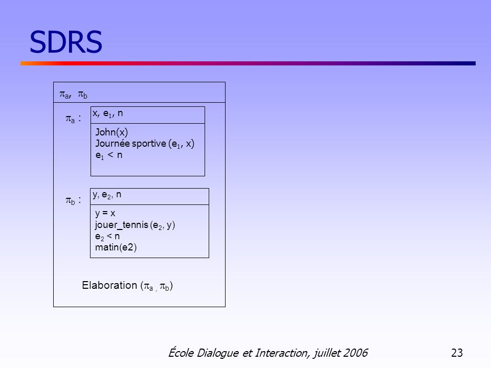 SDRS a : b : Elaboration (a , b) John(x) Journée sportive (e1, x)