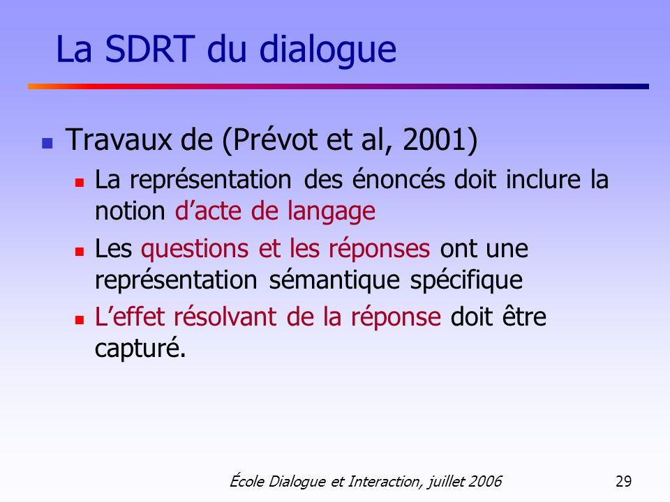 La SDRT du dialogue Travaux de (Prévot et al, 2001)
