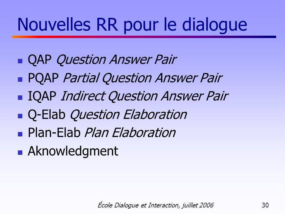 Nouvelles RR pour le dialogue