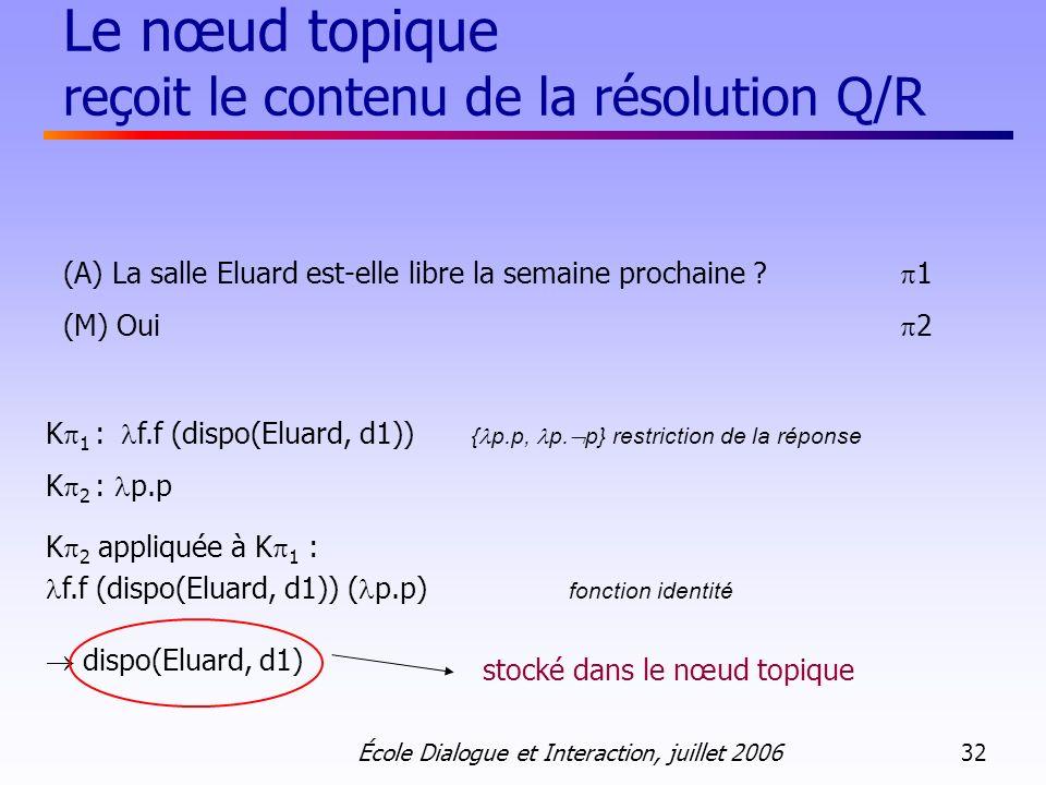 Le nœud topique reçoit le contenu de la résolution Q/R