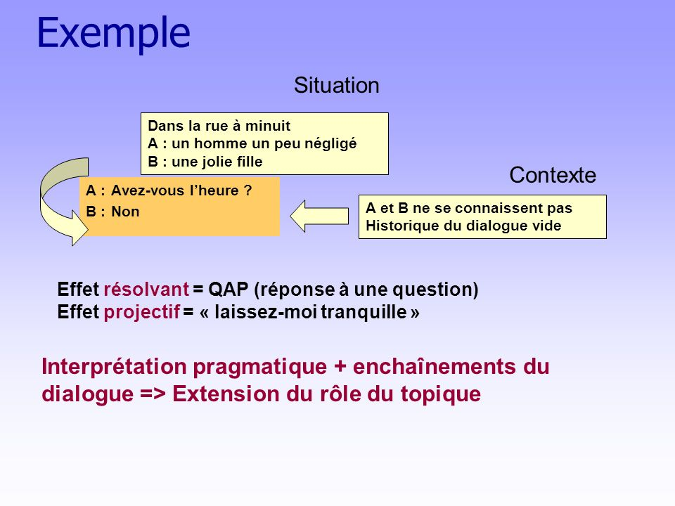 Exemple Situation Contexte