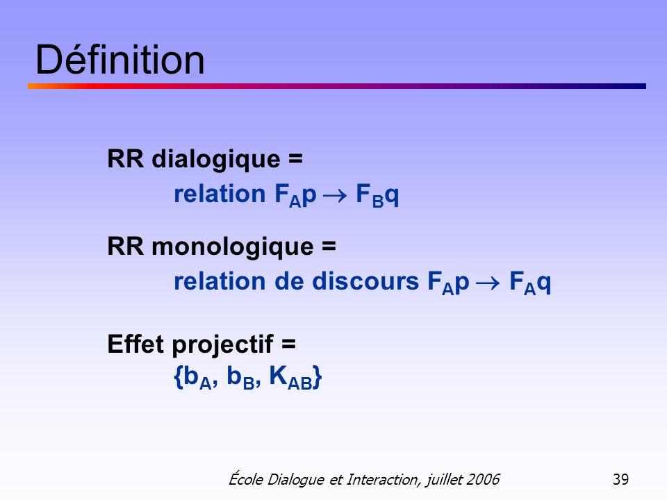 Définition RR dialogique = relation FAp  FBq RR monologique =