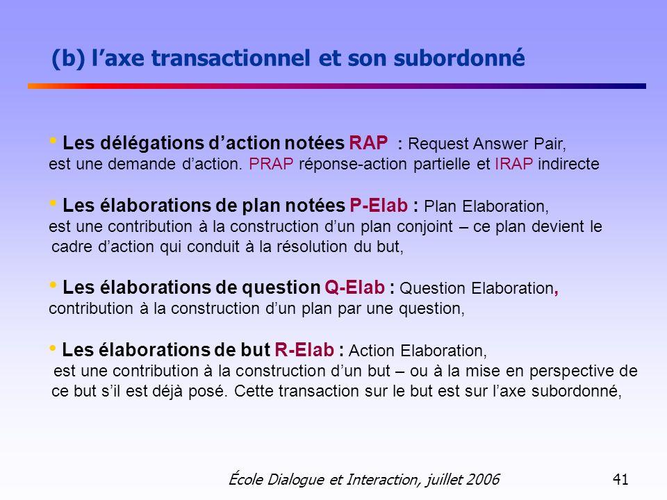 (b) l'axe transactionnel et son subordonné