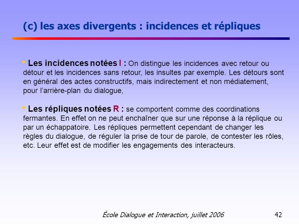 (c) les axes divergents : incidences et répliques