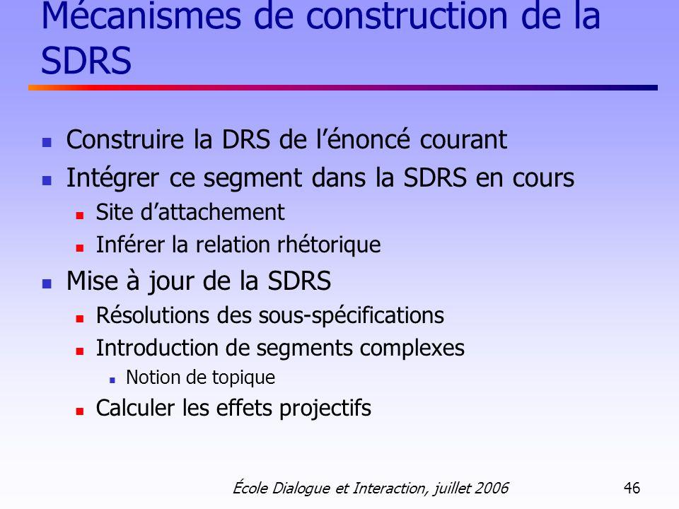 Utilisation de la SDRT en Mécanismes de construction de la SDRS