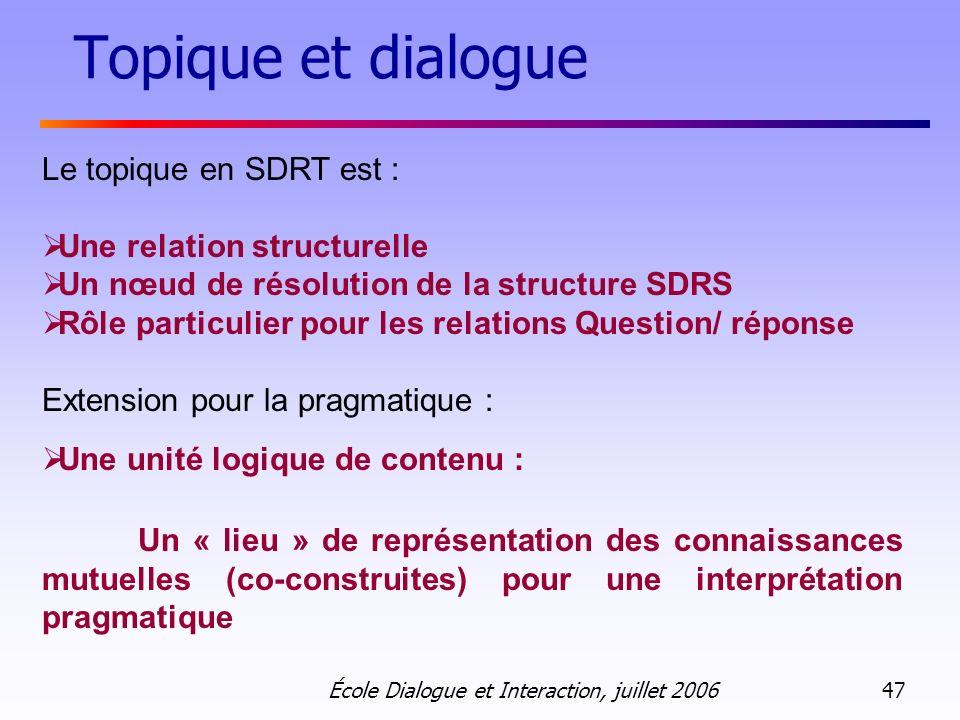 Topique et dialogue Le topique en SDRT est : Une relation structurelle