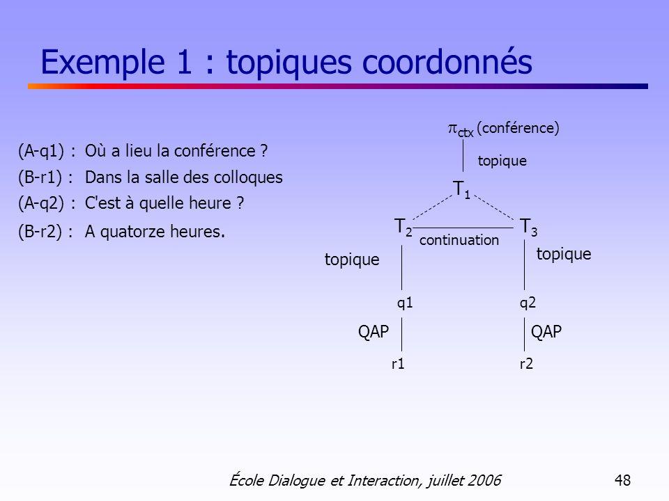 Exemple 1 : topiques coordonnés